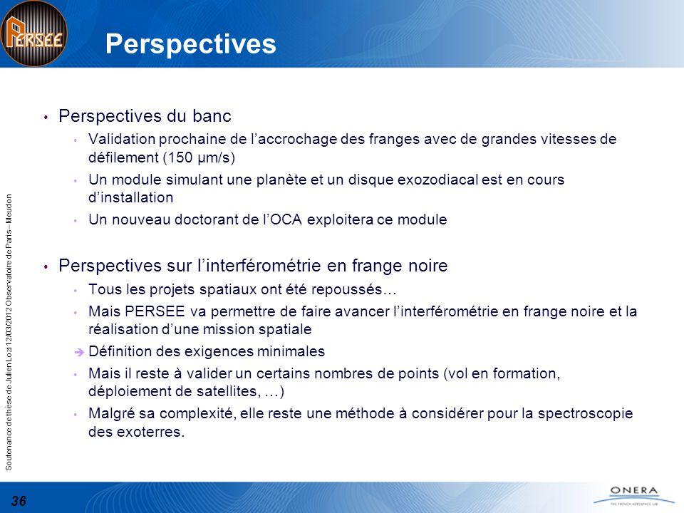 Soutenance de thèse de Julien Lozi 12/03/2012 Observatoire de Paris – Meudon Perspectives Perspectives du banc Validation prochaine de laccrochage des