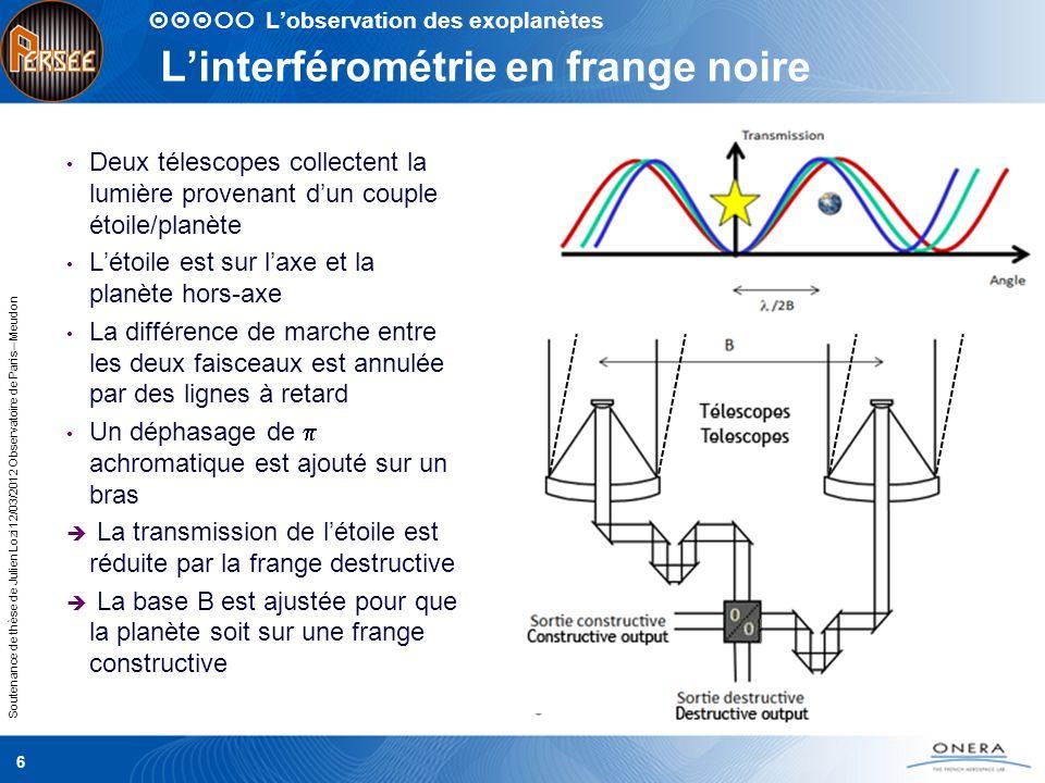 Soutenance de thèse de Julien Lozi 12/03/2012 Observatoire de Paris – Meudon 7 Linterféromètre spatial PÉGASE B = ligne de base /2B = 0,5-10 mas Recombineur interférométrique avec un déphaseur achromatique de Sidérostat a Sidérostat b Taux d extinction : Tmin/Tmax Objectif : 10 -4 Difficulté : stabilité des satellites Lobservation des exoplanètes