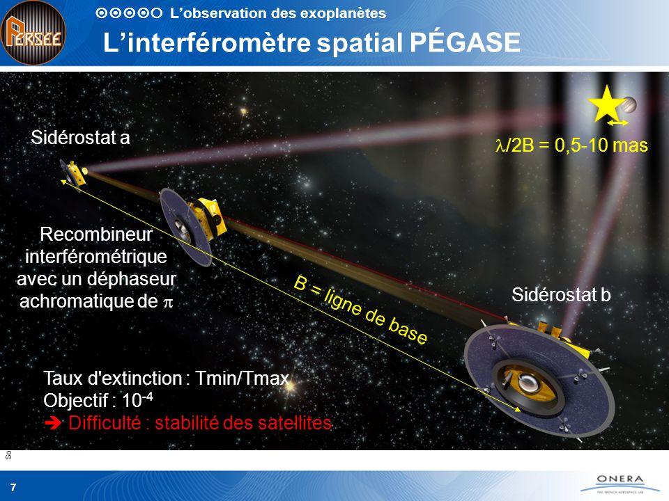 Soutenance de thèse de Julien Lozi 12/03/2012 Observatoire de Paris – Meudon 7 Linterféromètre spatial PÉGASE B = ligne de base /2B = 0,5-10 mas Recom