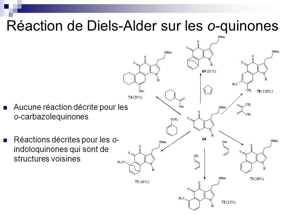 Réaction de Diels-Alder sur les o-quinones Aucune réaction décrite pour les o-carbazolequinones Réactions décrites pour les o- indoloquinones qui sont