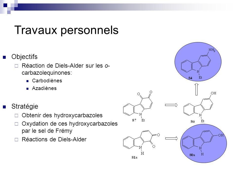 Travaux personnels Objectifs Réaction de Diels-Alder sur les o- carbazolequinones: Carbodiènes Azadiènes Stratégie Obtenir des hydroxycarbazoles Oxyda