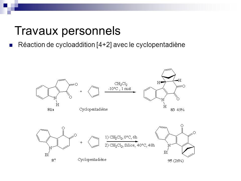 Travaux personnels Réaction de cycloaddition [4+2] avec le cyclopentadiène