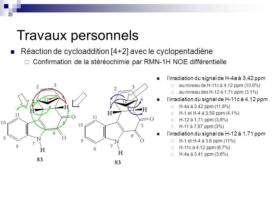 Travaux personnels Réaction de cycloaddition [4+2] avec le cyclopentadiène Confirmation de la stéréochimie par RMN-1H NOE différentielle lirradiation