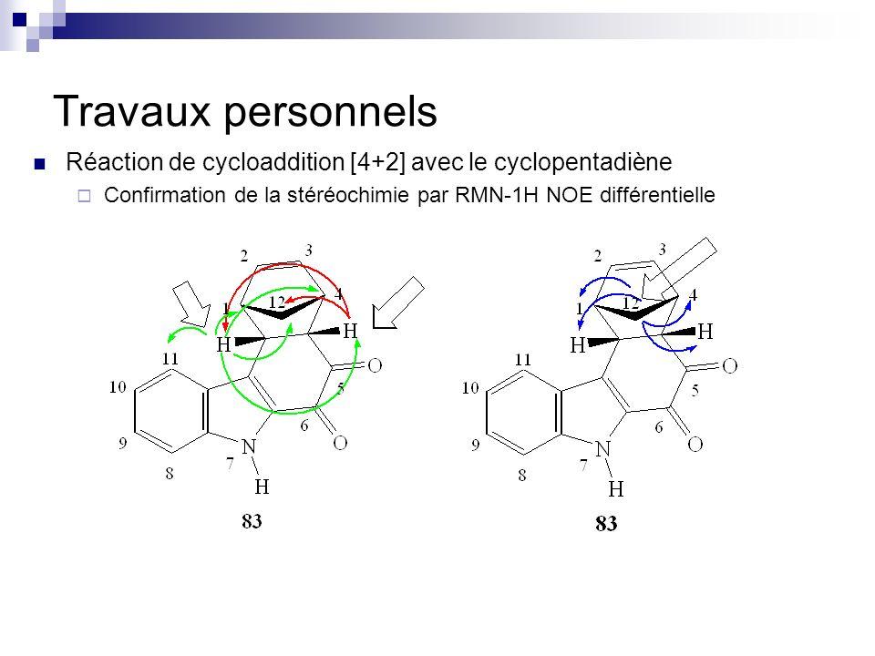 Travaux personnels Réaction de cycloaddition [4+2] avec le cyclopentadiène Confirmation de la stéréochimie par RMN-1H NOE différentielle