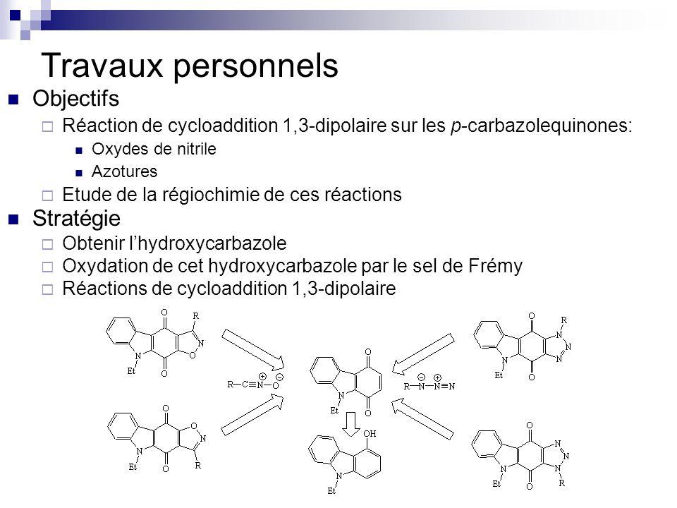 Travaux personnels Objectifs Réaction de cycloaddition 1,3-dipolaire sur les p-carbazolequinones: Oxydes de nitrile Azotures Etude de la régiochimie d