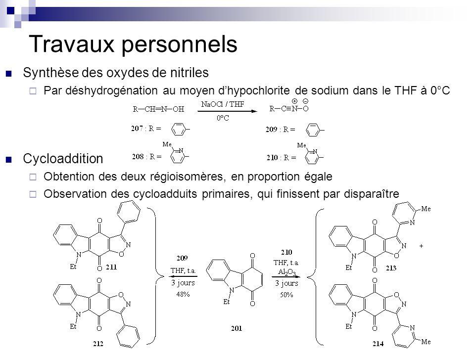 Travaux personnels Synthèse des oxydes de nitriles Par déshydrogénation au moyen dhypochlorite de sodium dans le THF à 0°C Cycloaddition Obtention des