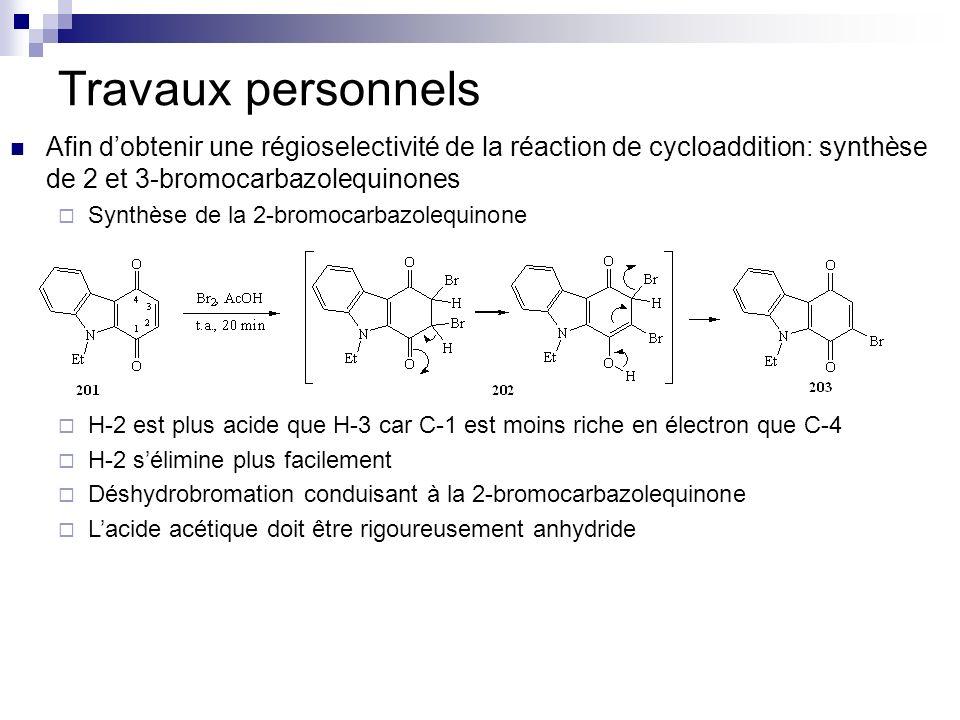 Travaux personnels Afin dobtenir une régioselectivité de la réaction de cycloaddition: synthèse de 2 et 3-bromocarbazolequinones Synthèse de la 2-brom
