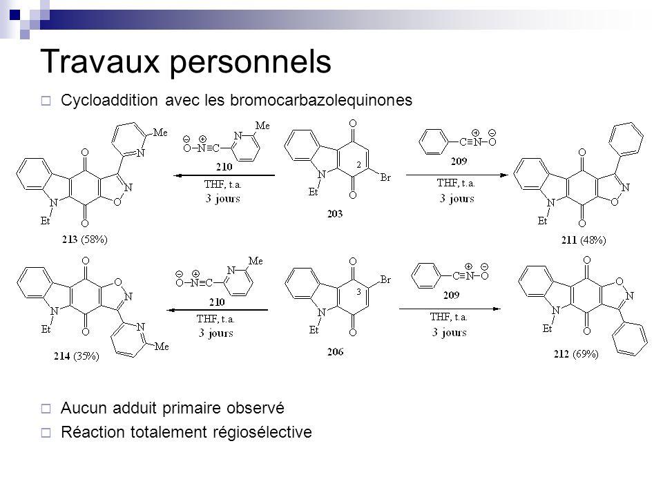 Travaux personnels Cycloaddition avec les bromocarbazolequinones Aucun adduit primaire observé Réaction totalement régiosélective