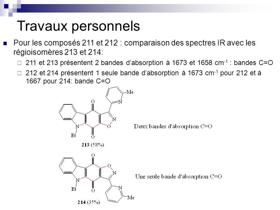 Travaux personnels Pour les composés 211 et 212 : comparaison des spectres IR avec les régioisomères 213 et 214: 211 et 213 présentent 2 bandes dabsor