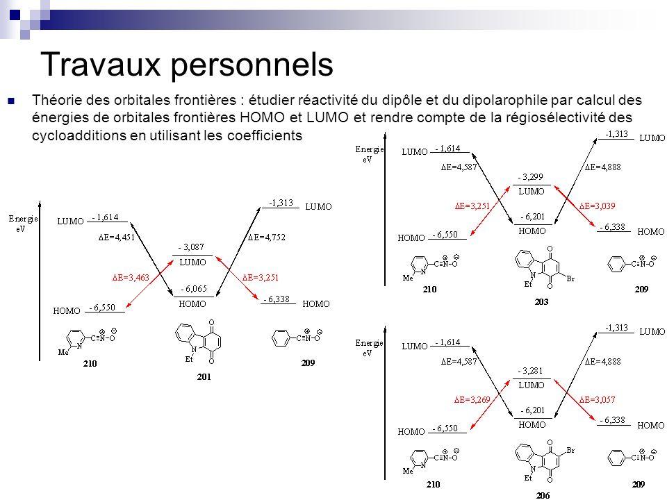 Travaux personnels Théorie des orbitales frontières : étudier réactivité du dipôle et du dipolarophile par calcul des énergies de orbitales frontières