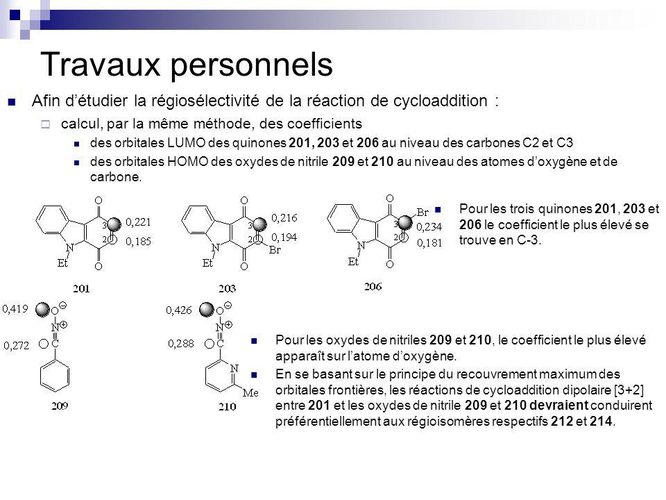 Travaux personnels Afin détudier la régiosélectivité de la réaction de cycloaddition : calcul, par la même méthode, des coefficients des orbitales LUM