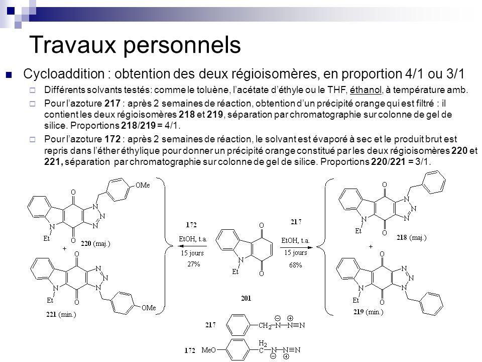 Travaux personnels Cycloaddition : obtention des deux régioisomères, en proportion 4/1 ou 3/1 Différents solvants testés: comme le toluène, lacétate d