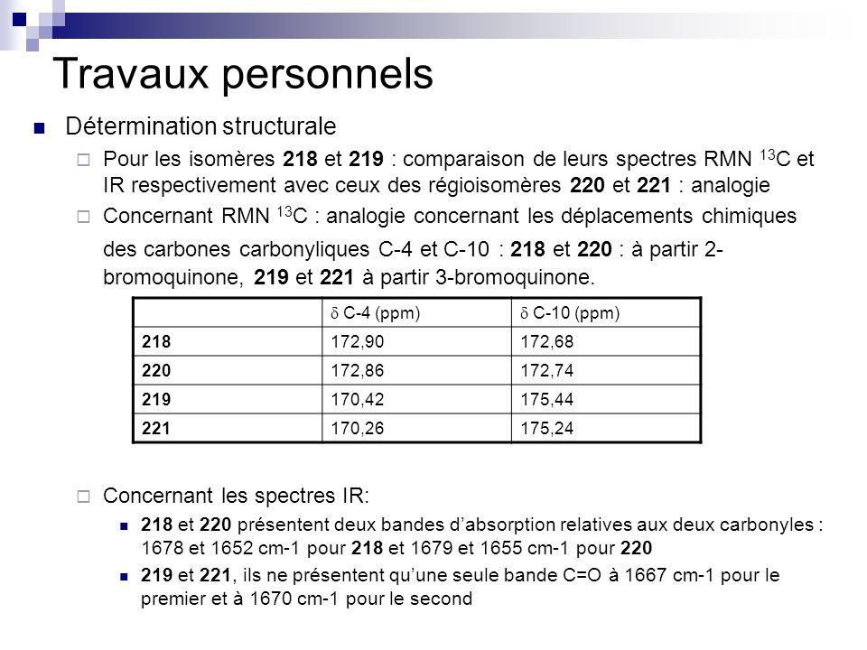 Travaux personnels Détermination structurale Pour les isomères 218 et 219 : comparaison de leurs spectres RMN 13 C et IR respectivement avec ceux des