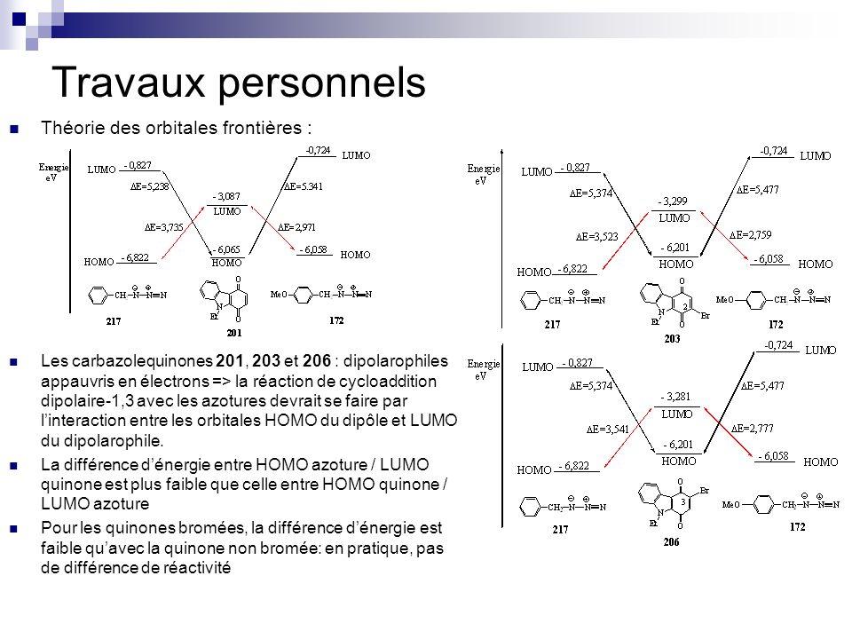 Travaux personnels Théorie des orbitales frontières : Les carbazolequinones 201, 203 et 206 : dipolarophiles appauvris en électrons => la réaction de