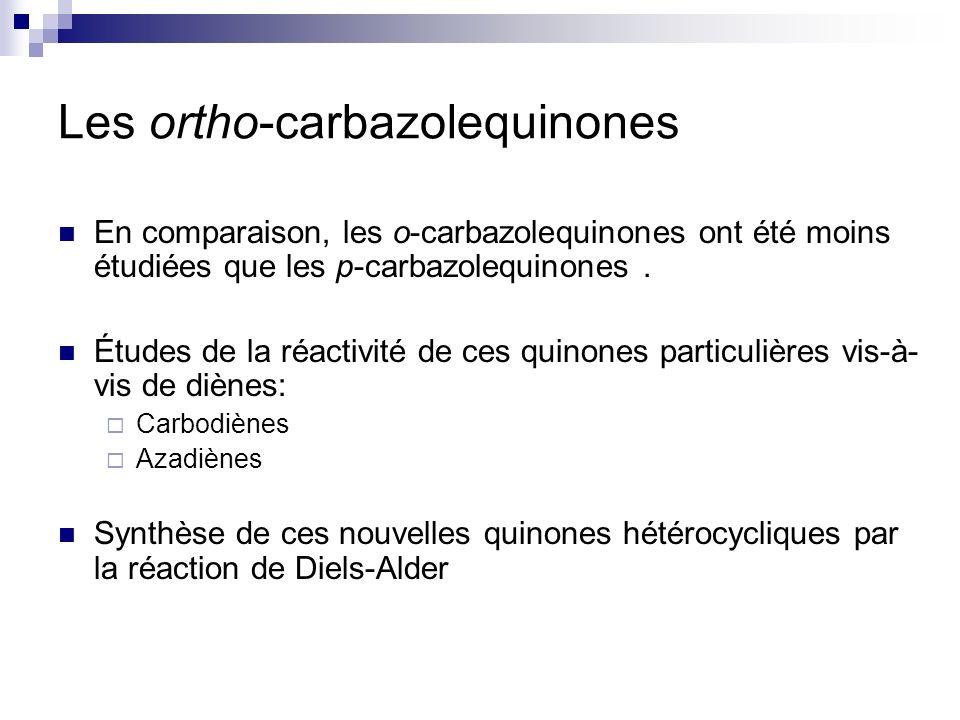 Travaux personnels Objectifs Réaction de Diels-Alder sur les o- carbazolequinones: Carbodiènes Azadiènes Stratégie Obtenir des hydroxycarbazoles Oxydation de ces hydroxycarbazoles par le sel de Frémy Réactions de Diels-Alder