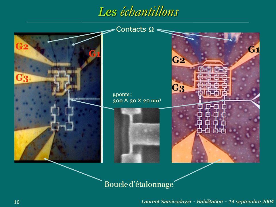 Laurent Saminadayar - Habilitation - 14 septembre 2004 10 G2 G1 G3 Contacts Boucle détalonnage µ ponts : 300 30 20 nm 3 G2 G1 G3 Les échantillons