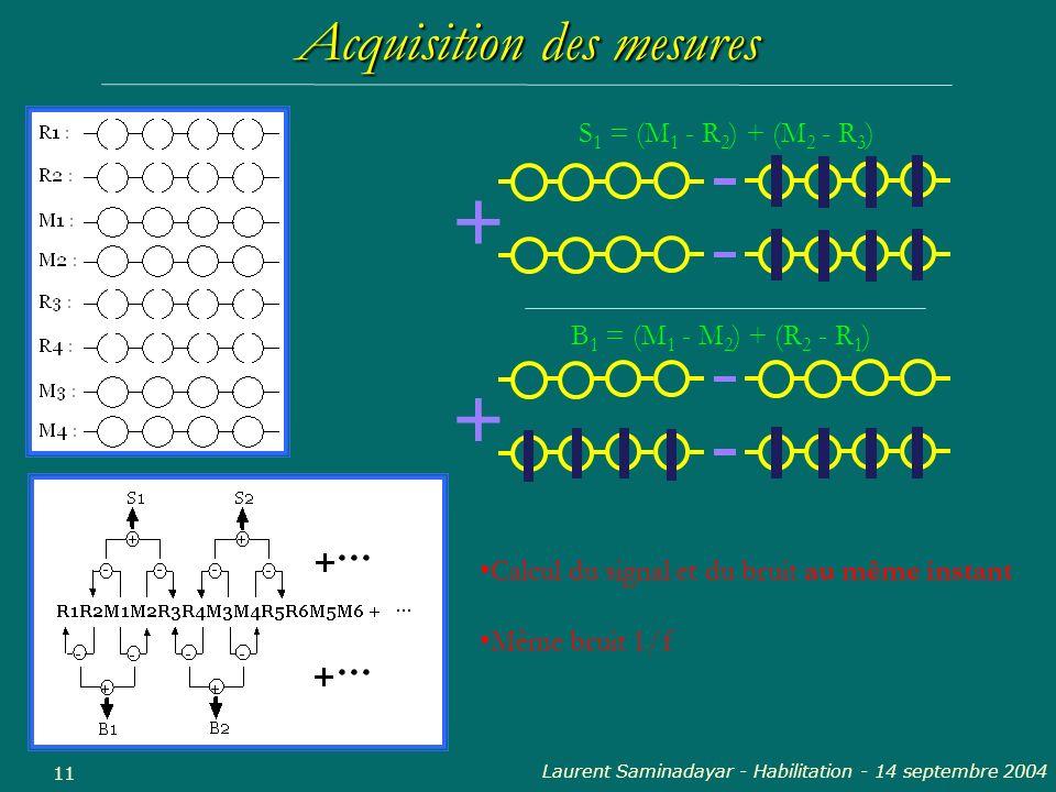 Laurent Saminadayar - Habilitation - 14 septembre 2004 11 Signal Acquisition des mesures + S 1 = (M 1 - R 2 ) + (M 2 - R 3 ) + B 1 = (M 1 - M 2 ) + (R