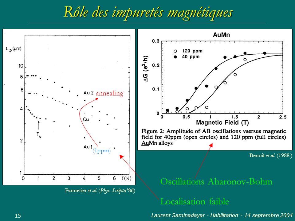 Laurent Saminadayar - Habilitation - 14 septembre 2004 15 Rôle des impuretés magnétiques Pannetier et al. (Phys. Scripta 86) (1ppm) annealing Benoît e