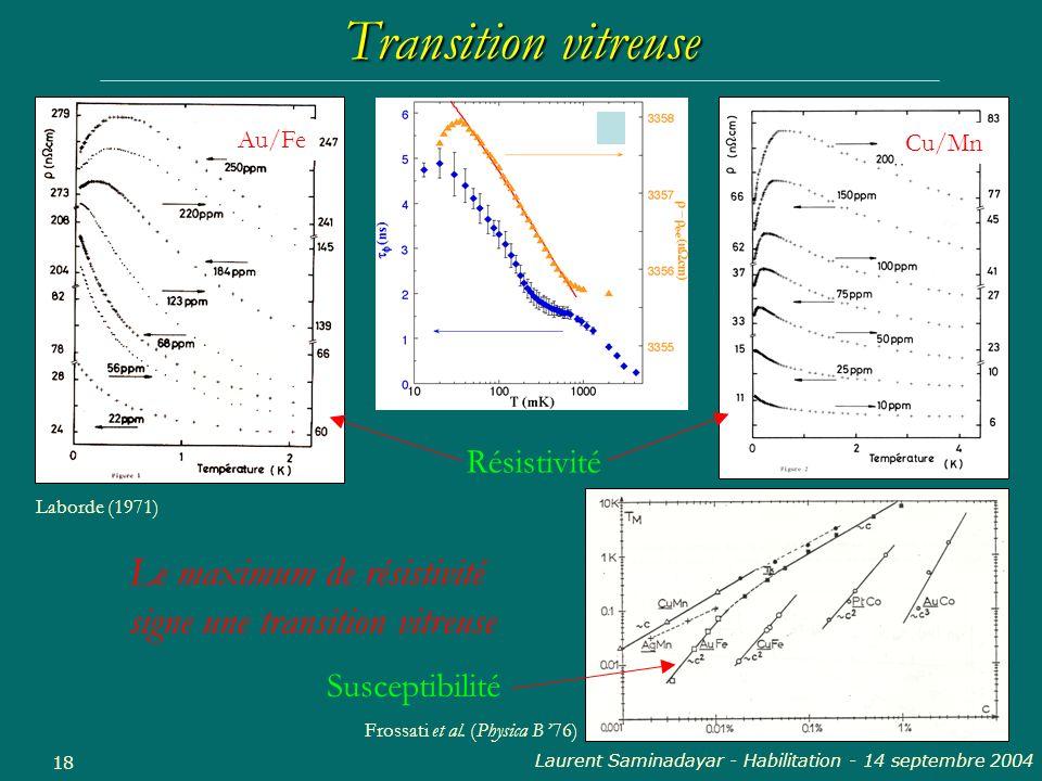 Laurent Saminadayar - Habilitation - 14 septembre 2004 18 Transition vitreuse Au/Fe Cu/Mn Le maximum de résistivité signe une transition vitreuse Rési