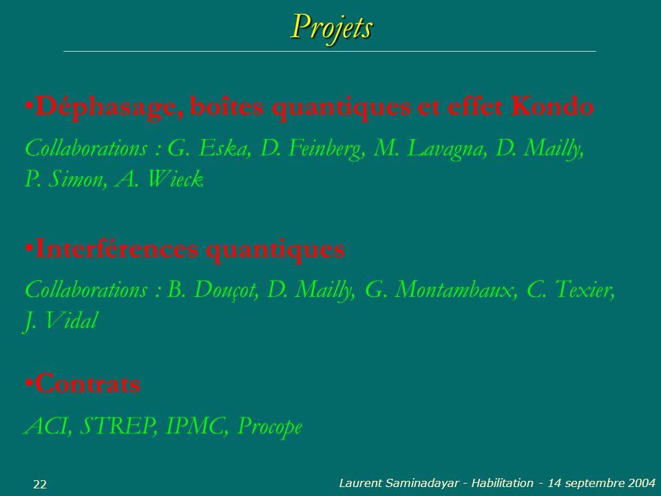 Laurent Saminadayar - Habilitation - 14 septembre 2004 22Projets Déphasage, boîtes quantiques et effet Kondo Interférences quantiques Collaborations :