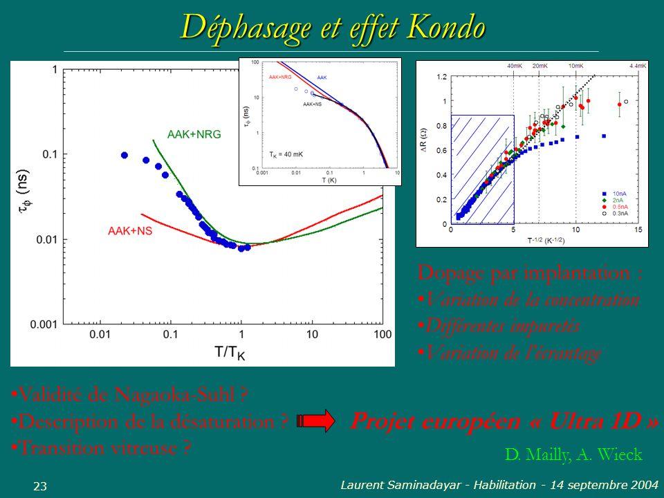 Laurent Saminadayar - Habilitation - 14 septembre 2004 23 Déphasage et effet Kondo Dopage par implantation : Variation de la concentration Différentes