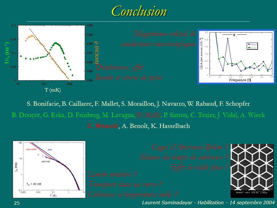 Laurent Saminadayar - Habilitation - 14 septembre 2004 25Conclusion 1/ s (ns -1 ) (n cm) T (mK) Magnétisme orbital de conducteurs macroscopiques Décoh