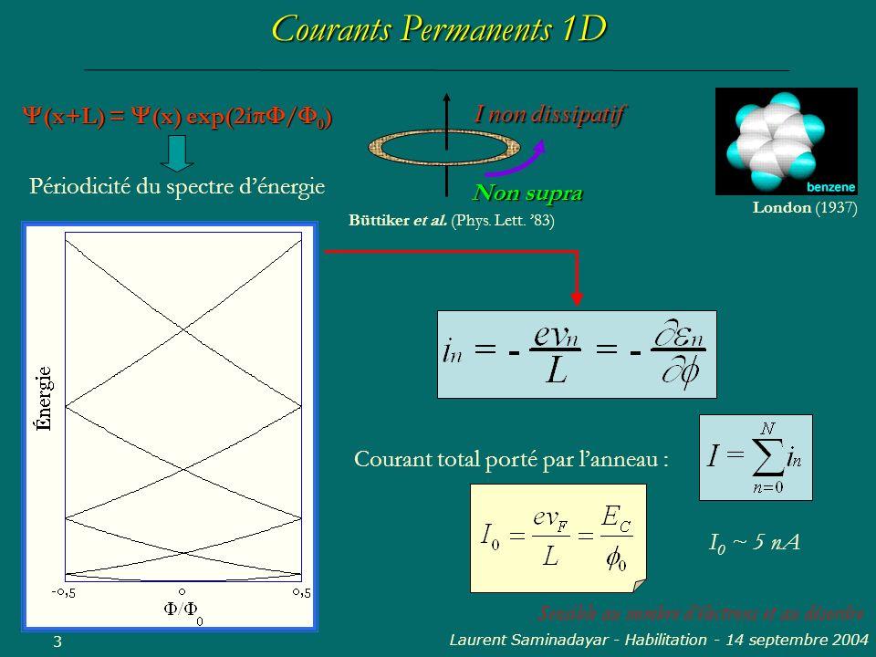 Laurent Saminadayar - Habilitation - 14 septembre 2004 3 Courants Permanents 1D Courant total porté par lanneau : I 0 ~ 5 nA Büttiker et al. (Phys. Le