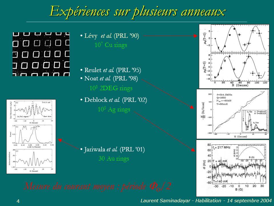 Laurent Saminadayar - Habilitation - 14 septembre 2004 4 Expériences sur plusieurs anneaux Lévy et al. (PRL 90) Reulet et al. (PRL 95) Noat et al. (PR