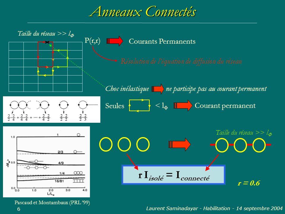 Laurent Saminadayar - Habilitation - 14 septembre 2004 7 4 µm 1 µm RR 2 µm Taille totale > 12 l G 1 : référence = pas de courants permanents G1 Géométrie de léchantillon G2 G 2 : système isolé des réservoirs G3 G 3 : anneaux isolés les uns des autres n s = 5,2.10 11 cm -2 µ = 10 6 cm 2 V -1 s -1 l F = 35 nm, v F = 3,15.10 5 ms -1 l e = 8 µm, l 20 µm L2M