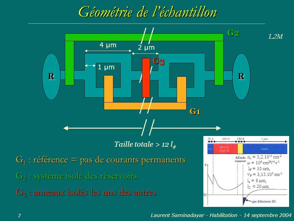 Laurent Saminadayar - Habilitation - 14 septembre 2004 8 SQUID DC : IcIcIcIc M = IS 10 3 B Le détecteur 0s = h/2e Gradiomètre : tot = c I CP Étalonnage : + - pont entre les 2 étages I CP I