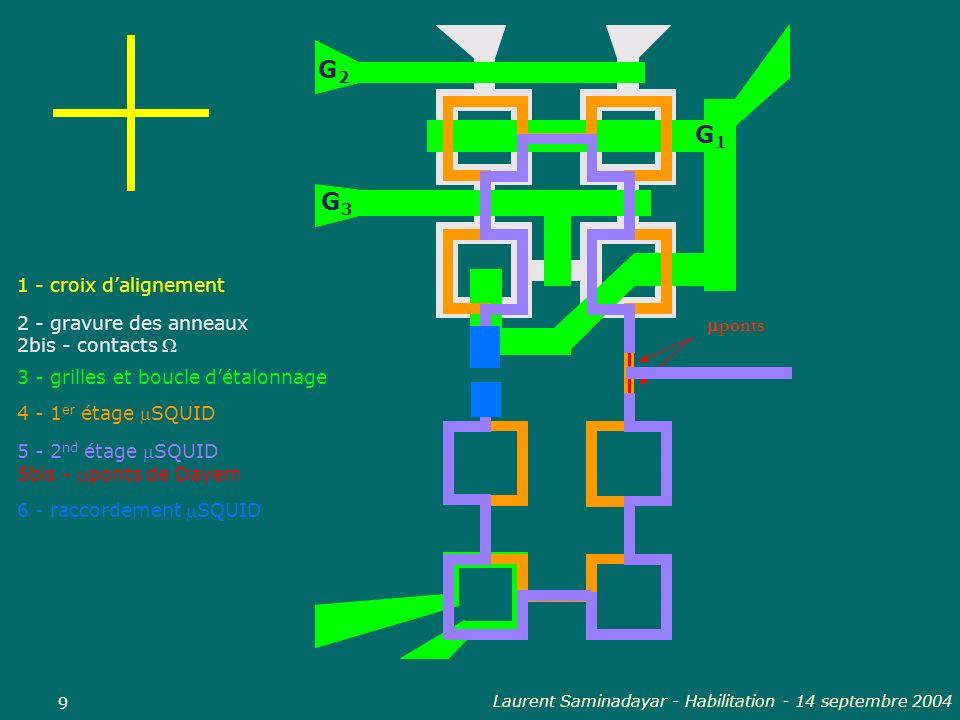 Laurent Saminadayar - Habilitation - 14 septembre 2004 9 2 - gravure des anneaux 2bis - contacts G2G2 G3G3 G1G1 3 - grilles et boucle détalonnage 4 -