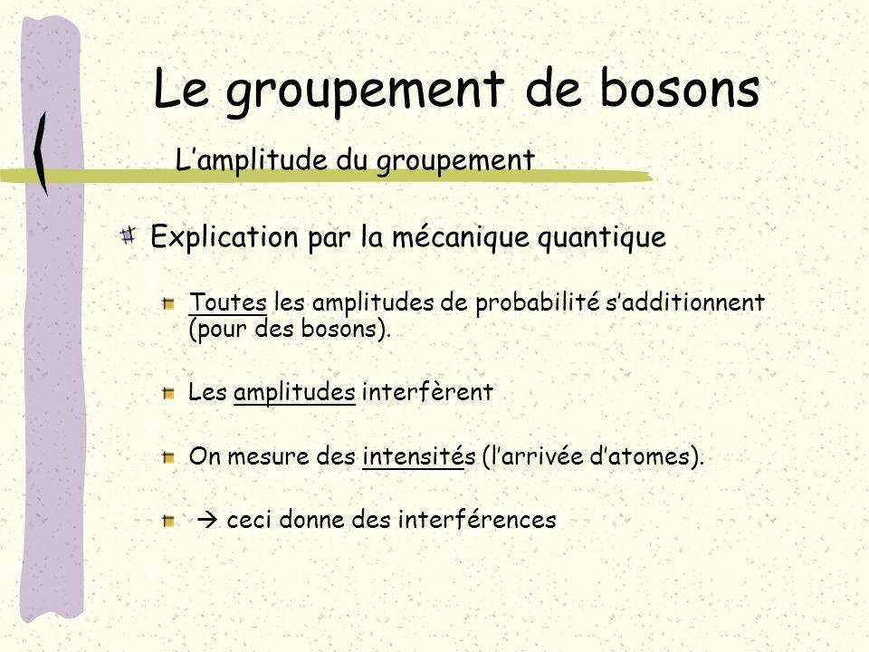 Le groupement de bosons Explication par la mécanique quantique Toutes les amplitudes de probabilité sadditionnent (pour des bosons). Les amplitudes in