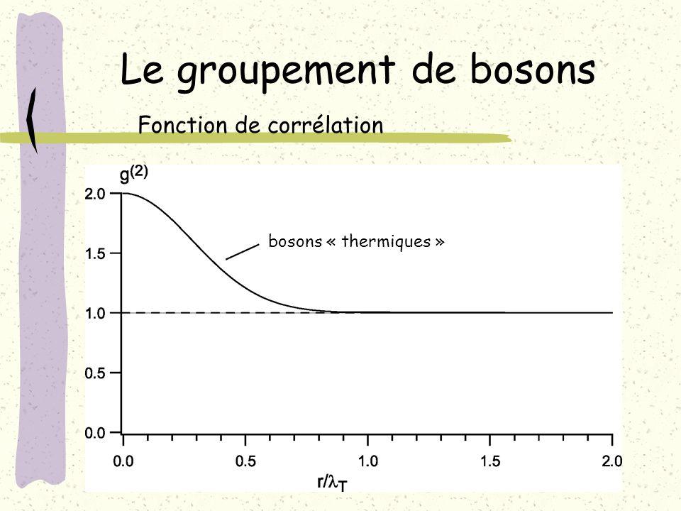 Le groupement de bosons Fonction de corrélation bosons « thermiques »