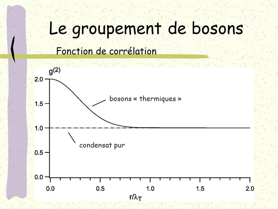Le groupement de bosons Fonction de corrélation bosons « thermiques » condensat pur