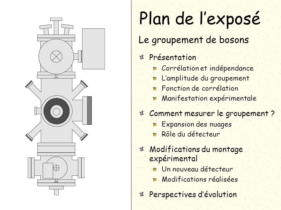 Plan de lexposé Le groupement de bosons Présentation Corrélation et indépendance Lamplitude du groupement Fonction de corrélation Manifestation expéri