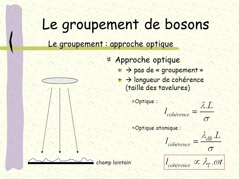 Le groupement de bosons Approche optique pas de « groupement » longueur de cohérence (taille des tavelures) Le groupement : approche optique champ loi