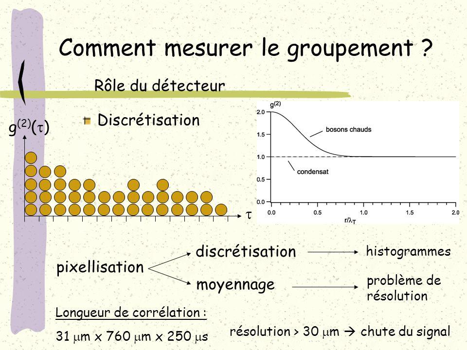 Comment mesurer le groupement ? Rôle du détecteur pixellisation discrétisation moyennage problème de résolution histogrammes Discrétisation Longueur d