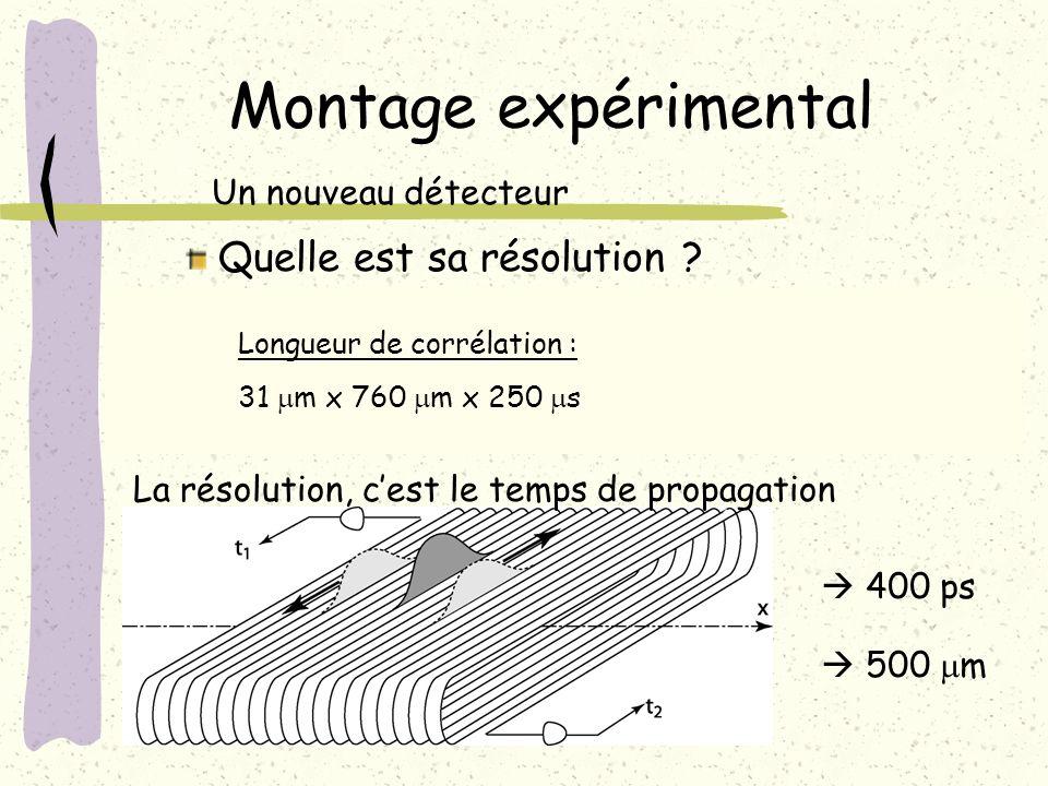 Montage expérimental Un nouveau détecteur Quelle est sa résolution ? Fonctionnement dune ligne à retard La résolution, cest le temps de propagation 40