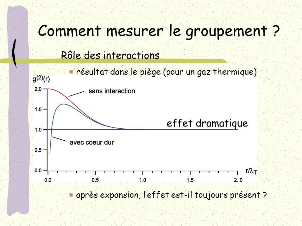 Comment mesurer le groupement ? Rôle des interactions effet dramatique résultat dans le piège (pour un gaz thermique) après expansion, leffet est-il t