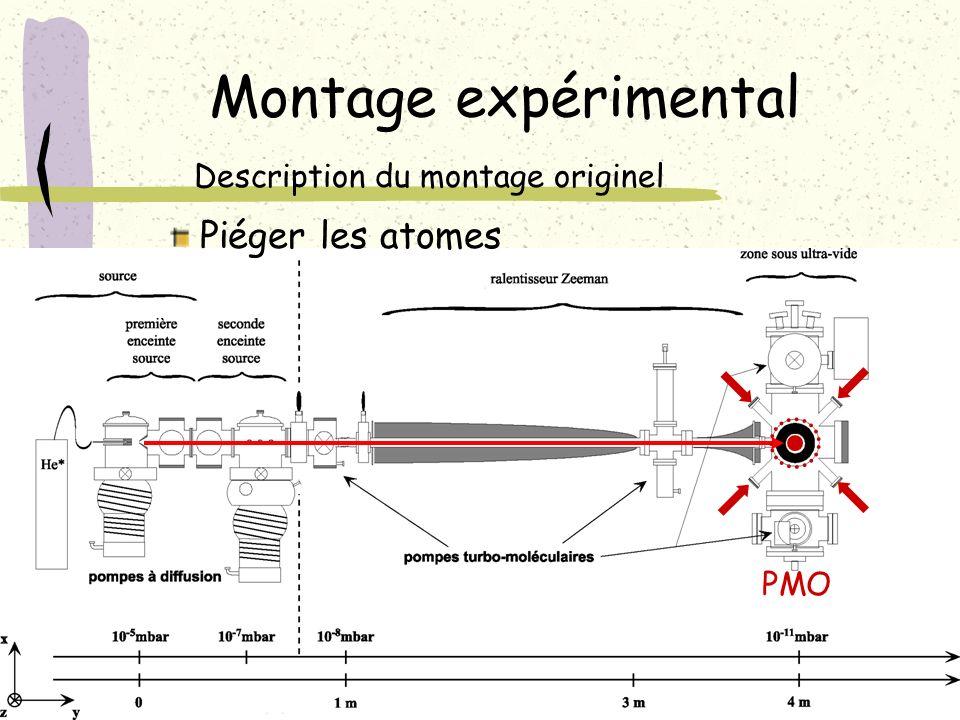 Montage expérimental Description du montage originel Piéger les atomes PMO
