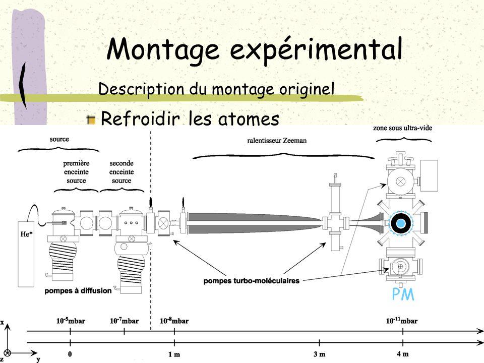 Montage expérimental Description du montage originel Refroidir les atomes PM