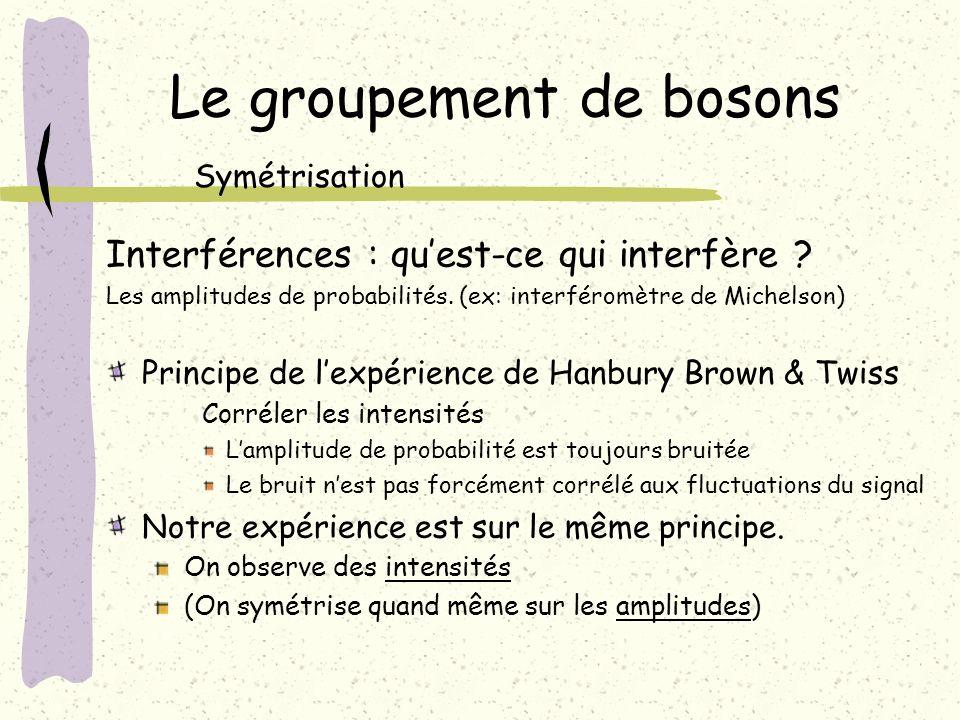 Le groupement de bosons Symétrisation Interférences : quest-ce qui interfère ? Les amplitudes de probabilités. (ex: interféromètre de Michelson) Princ