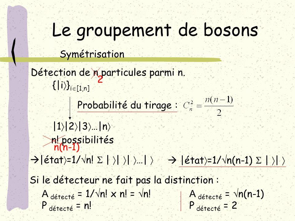 Le groupement de bosons Symétrisation {|i } i [1,n] Détection de n particules parmi n. |1 |2 |3 …|n n! possibilités |état =1/ n! | | | …| Si le détect