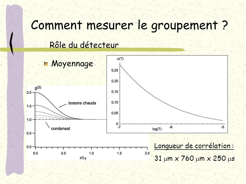 Comment mesurer le groupement ? Rôle du détecteur Moyennage Longueur de corrélation : 31 m x 760 m x 250 s