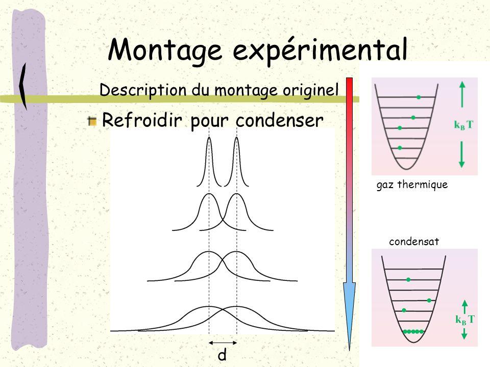 Montage expérimental Description du montage originel condensat gaz thermique d Refroidir pour condenser