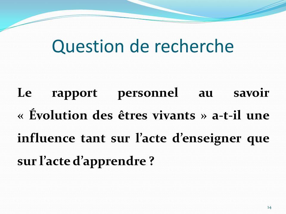 Question de recherche Le rapport personnel au savoir « Évolution des êtres vivants » a-t-il une influence tant sur lacte denseigner que sur lacte dapprendre .