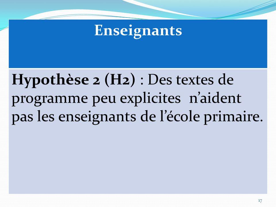 17 EnseignantsÉlèves Hypothèse 1 (H1) : Ce savoir complexe est mal connu des enseignants de lécole primaire.
