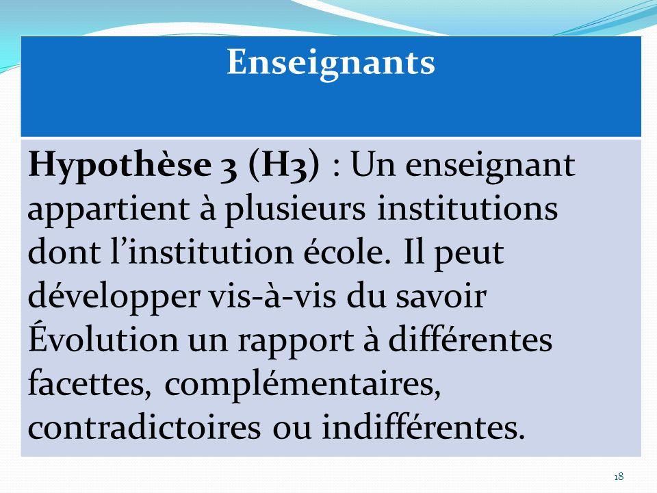 18 EnseignantsÉlèves Hypothèse 1 (H1) : Ce savoir complexe est mal connu des enseignants de lécole primaire.