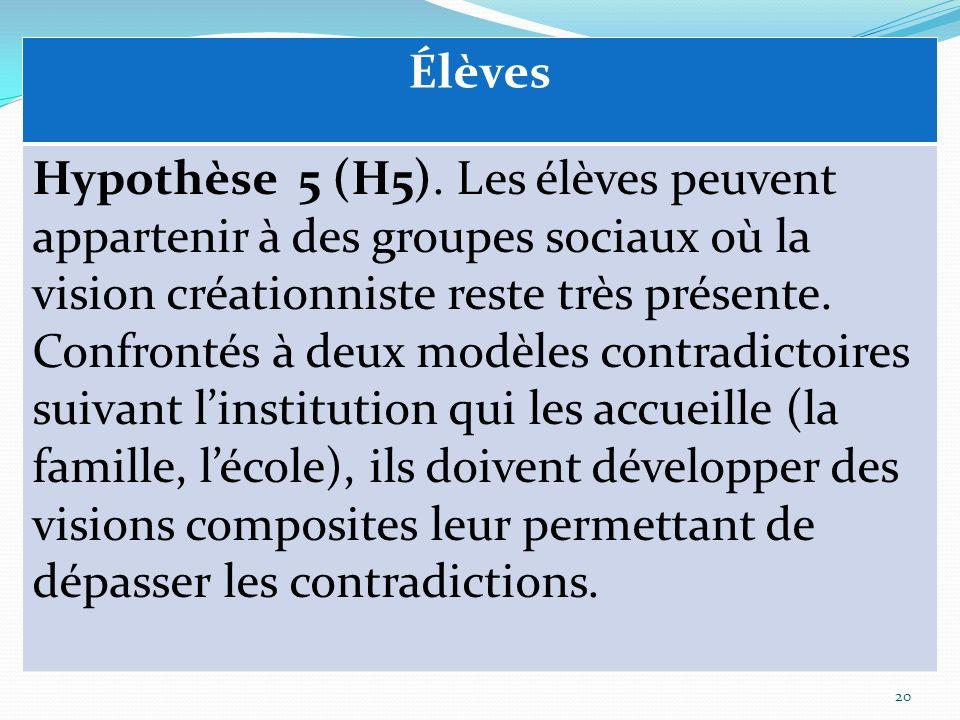 EnseignantsÉlèves Hypothèse 1 (H1) : Ce savoir complexe est mal connu des enseignants de lécole primaire.