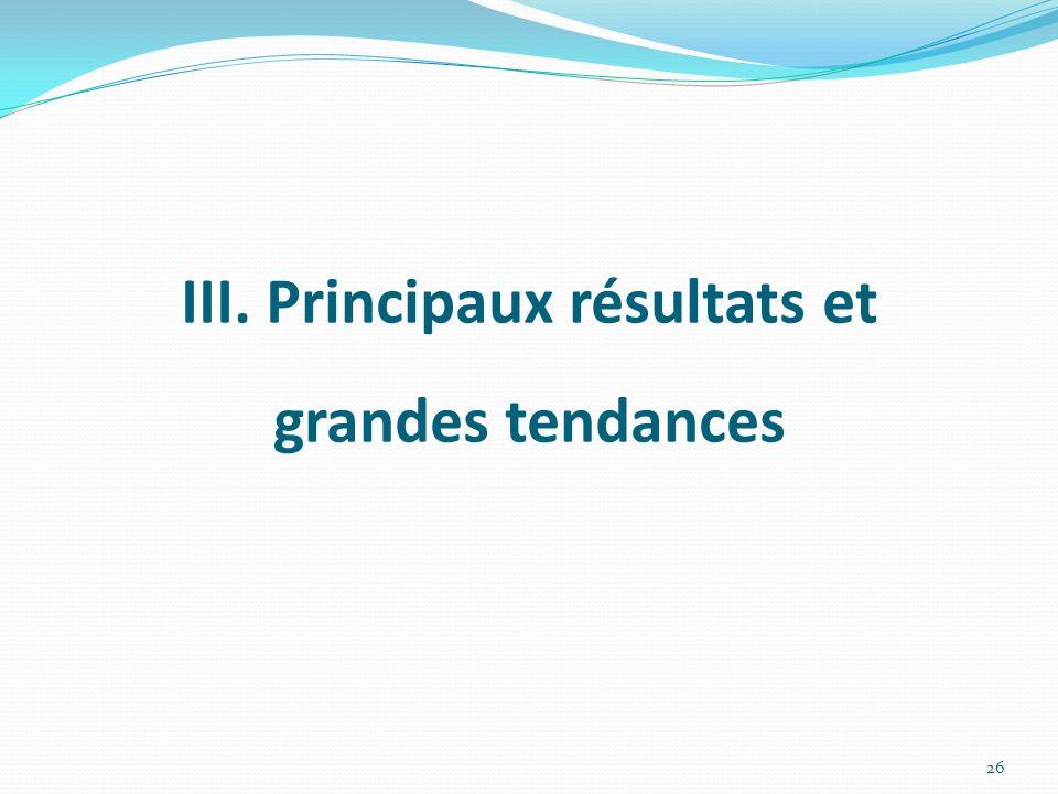 III. Principaux résultats et grandes tendances 26